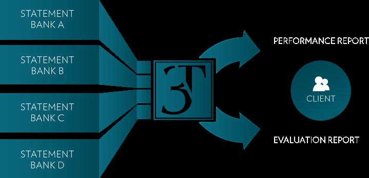 reporting-diagram